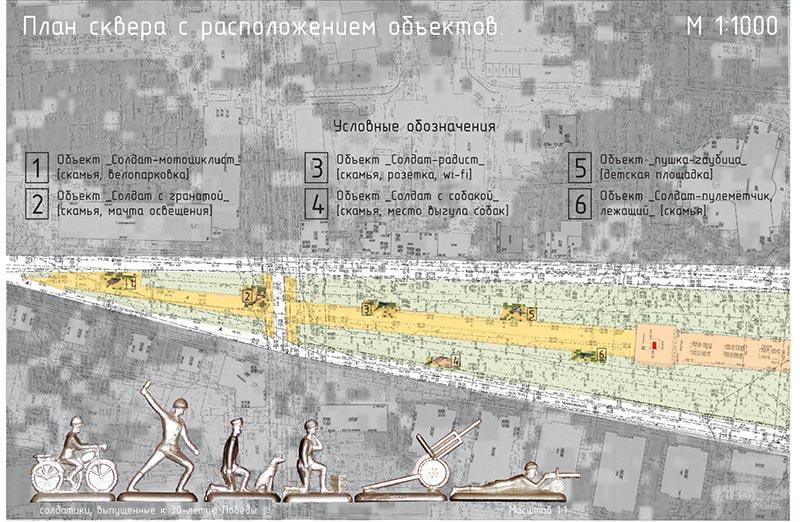 Солдатики / Генплан