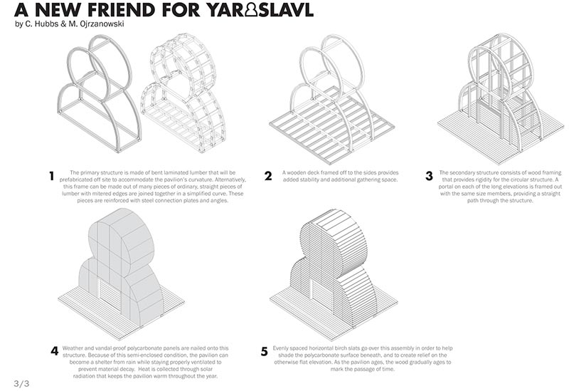 A New Friend for Yaroslavl /3