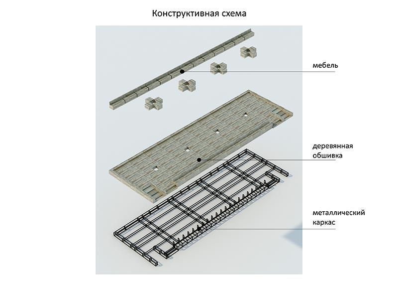 Настил / Конструктивная схема