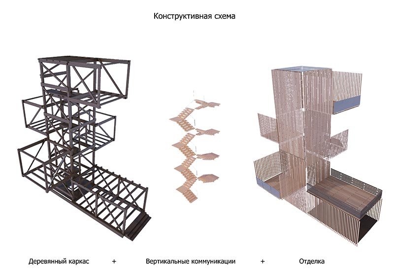 Голубятня / конструктивная схема