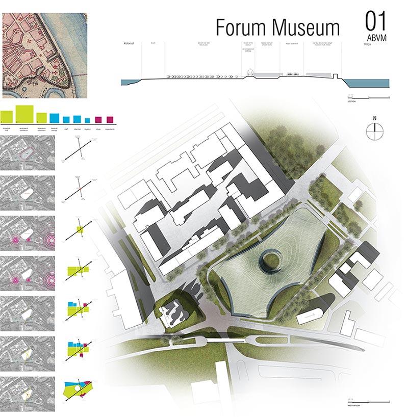 Forum Museum / ABVM