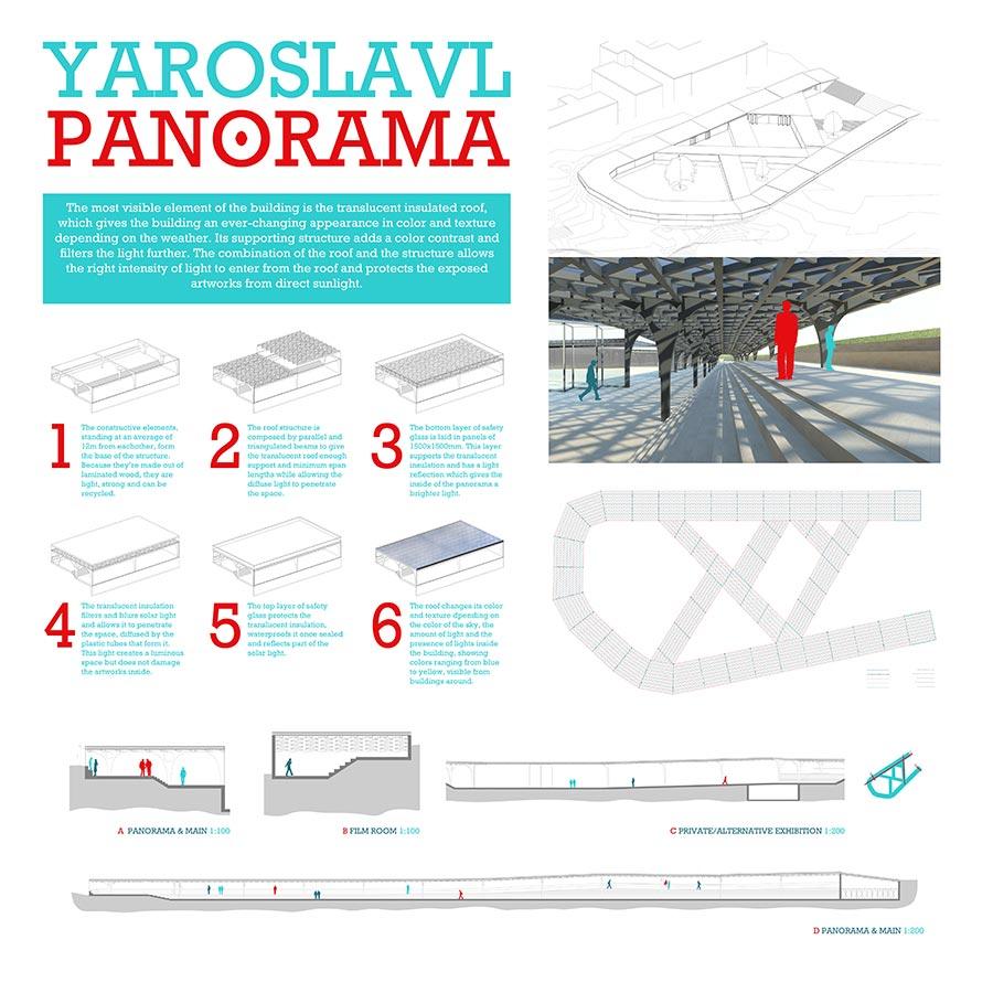 Yaroslavl Panorama / Gonzalo Samaniego / 2