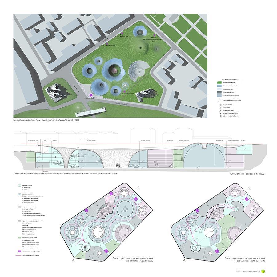 Ревитализация стадиона «Спартаковец» в историческом центре г. Ярославль / ИТАКА - Архитектура и дизайн / 3