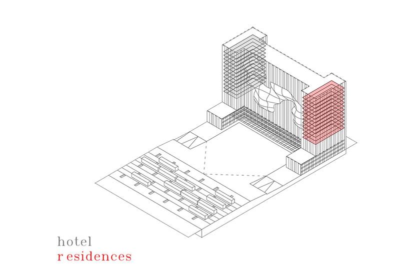 Hotel, residences