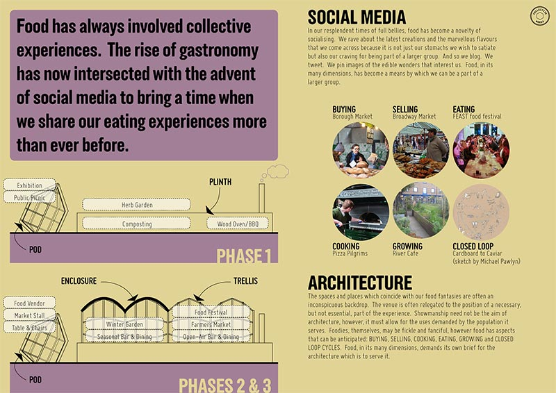 Trending Architecture — concept