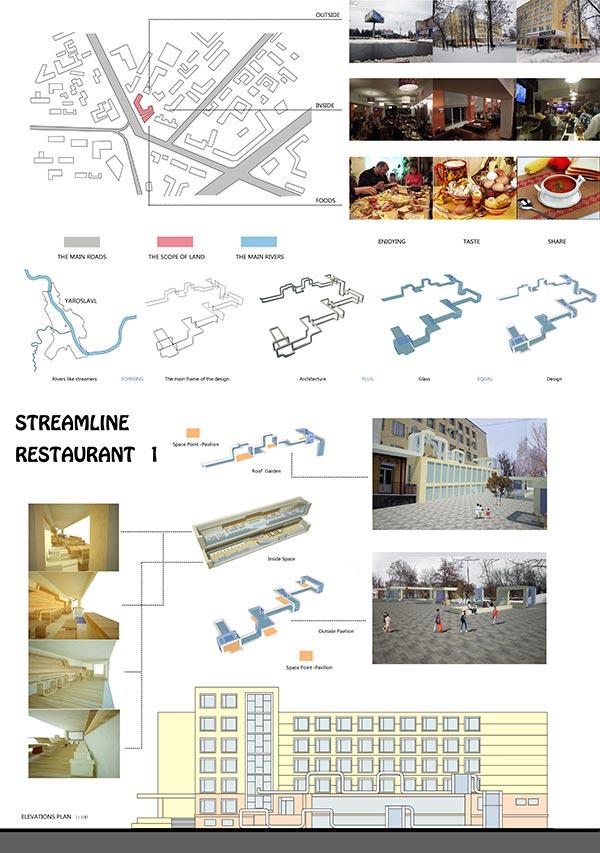 Streamline Restaurant