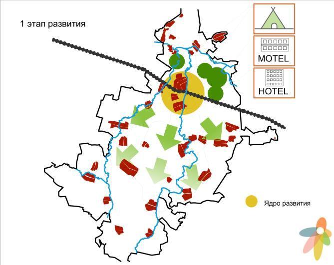 Проект «Слобода-свобода» / 1 / Воркшоп «Rural Urbanism» «Сельский Урбанизм»
