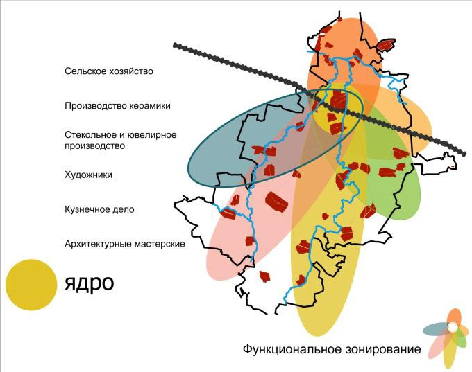 Проект «Слобода-свобода» / 2 / Воркшоп «Rural Urbanism» «Сельский Урбанизм»