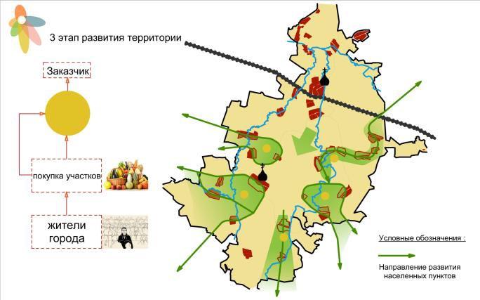 Проект «Слобода-свобода» / 4 / Воркшоп «Rural Urbanism» «Сельский Урбанизм»