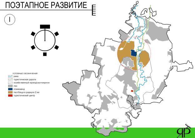 Проект «Ярославский фермер» / 2 / Воркшоп «Rural Urbanism» «Сельский Урбанизм»
