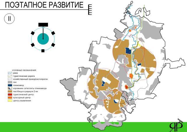 Проект «Ярославский фермер» / 3 / Воркшоп «Rural Urbanism» «Сельский Урбанизм»