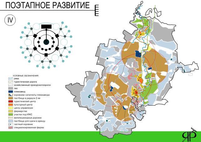 Проект «Ярославский фермер» / 5 / Воркшоп «Rural Urbanism» «Сельский Урбанизм»