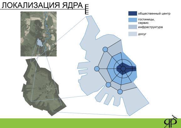 Проект «Ярославский фермер» / 7 / Воркшоп «Rural Urbanism» «Сельский Урбанизм»