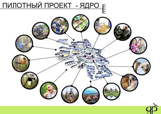Проект «Ярославский фермер» / 8 / Воркшоп «Rural Urbanism» «Сельский Урбанизм»