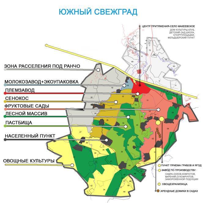 Проект «СвежГрад» / 1 / Воркшоп «Rural Urbanism» «Сельский Урбанизм»