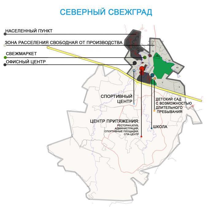 Проект «СвежГрад» / 3 / Воркшоп «Rural Urbanism» «Сельский Урбанизм»