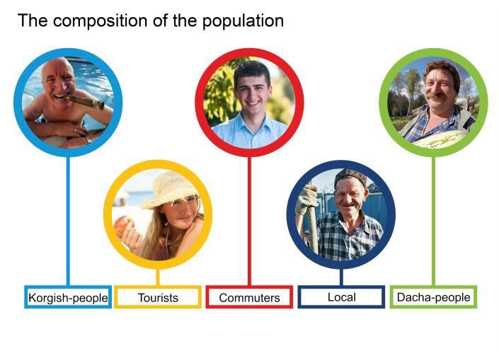 «ЛЮТОВ КОКТЕЛЬ» или «СоциальныйМикс» / 2 / Воркшоп «Rural Urbanism» «Сельский Урбанизм»