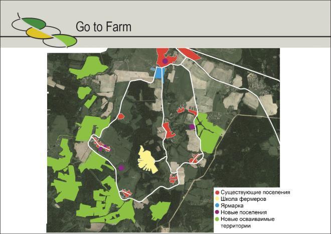 «Все на ферму» / 1 / Воркшоп «Rural Urbanism» «Сельский Урбанизм»